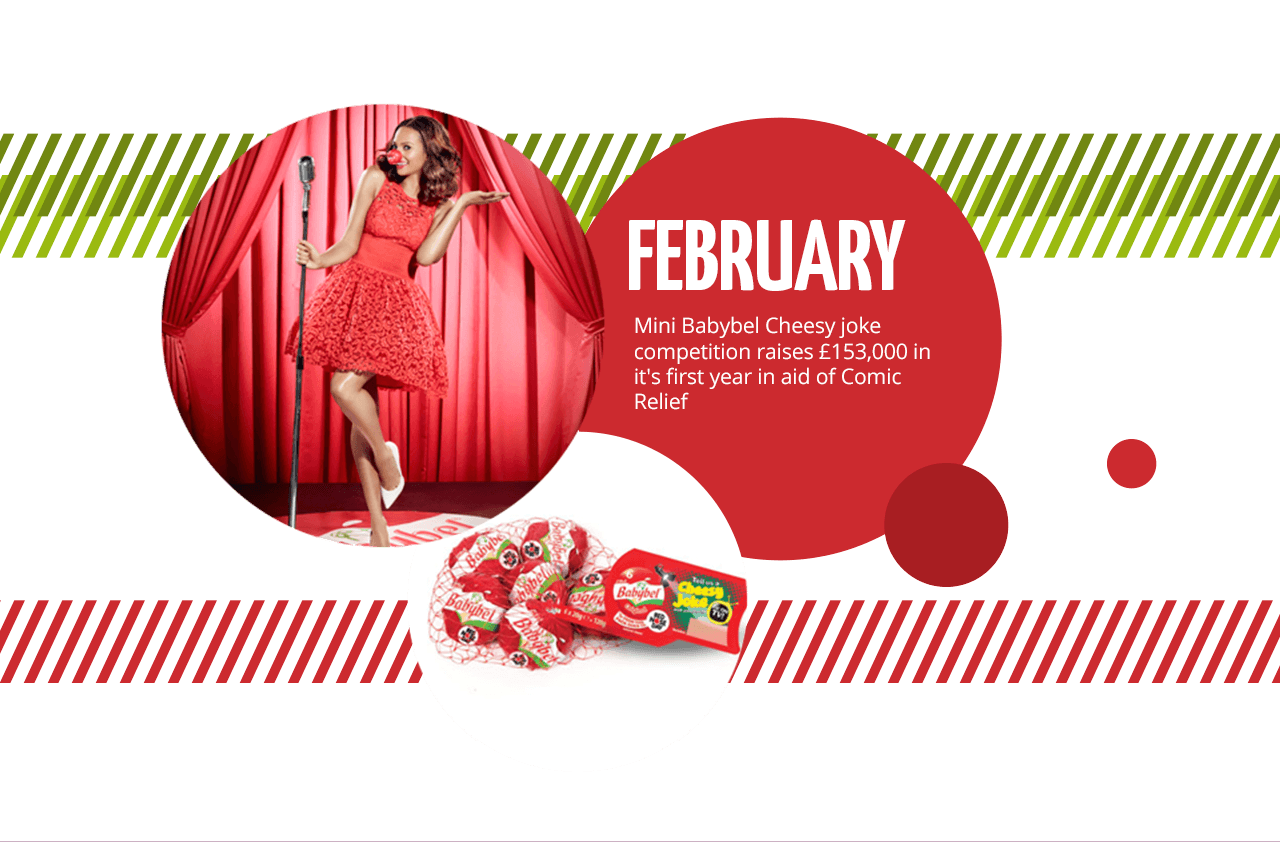 February: Mini Babybel Cheesy joke competition raises £153,000 in it's first year in aid of Comic Relief