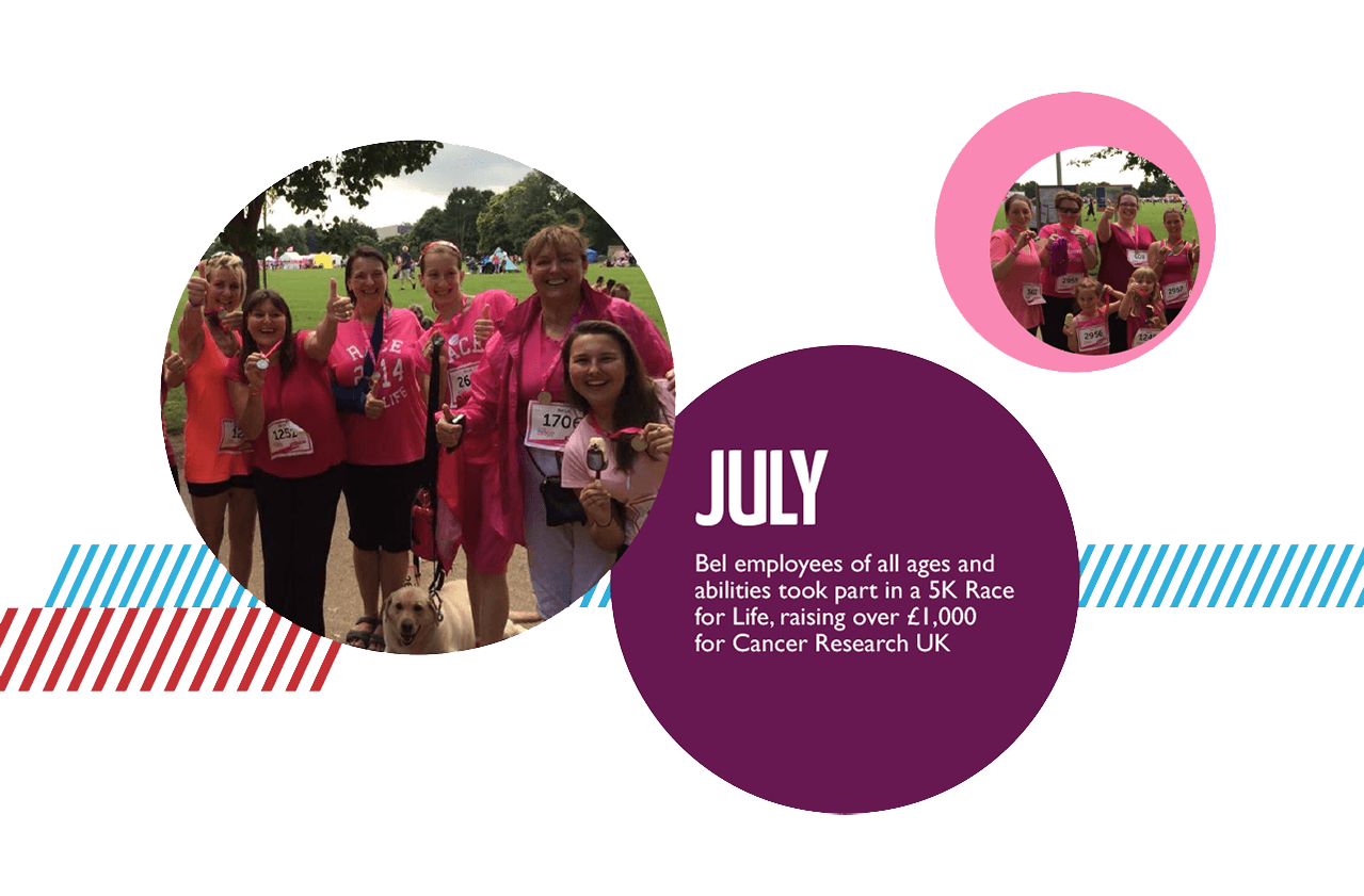 July: Girls of various ages and ability took part in 5K Race for Life, raising over £1,000 for Cancer Research UK