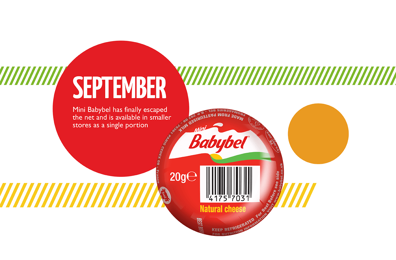 September: Mini Babybel has finally escaped the net and is available in smaller stores as a single portion
