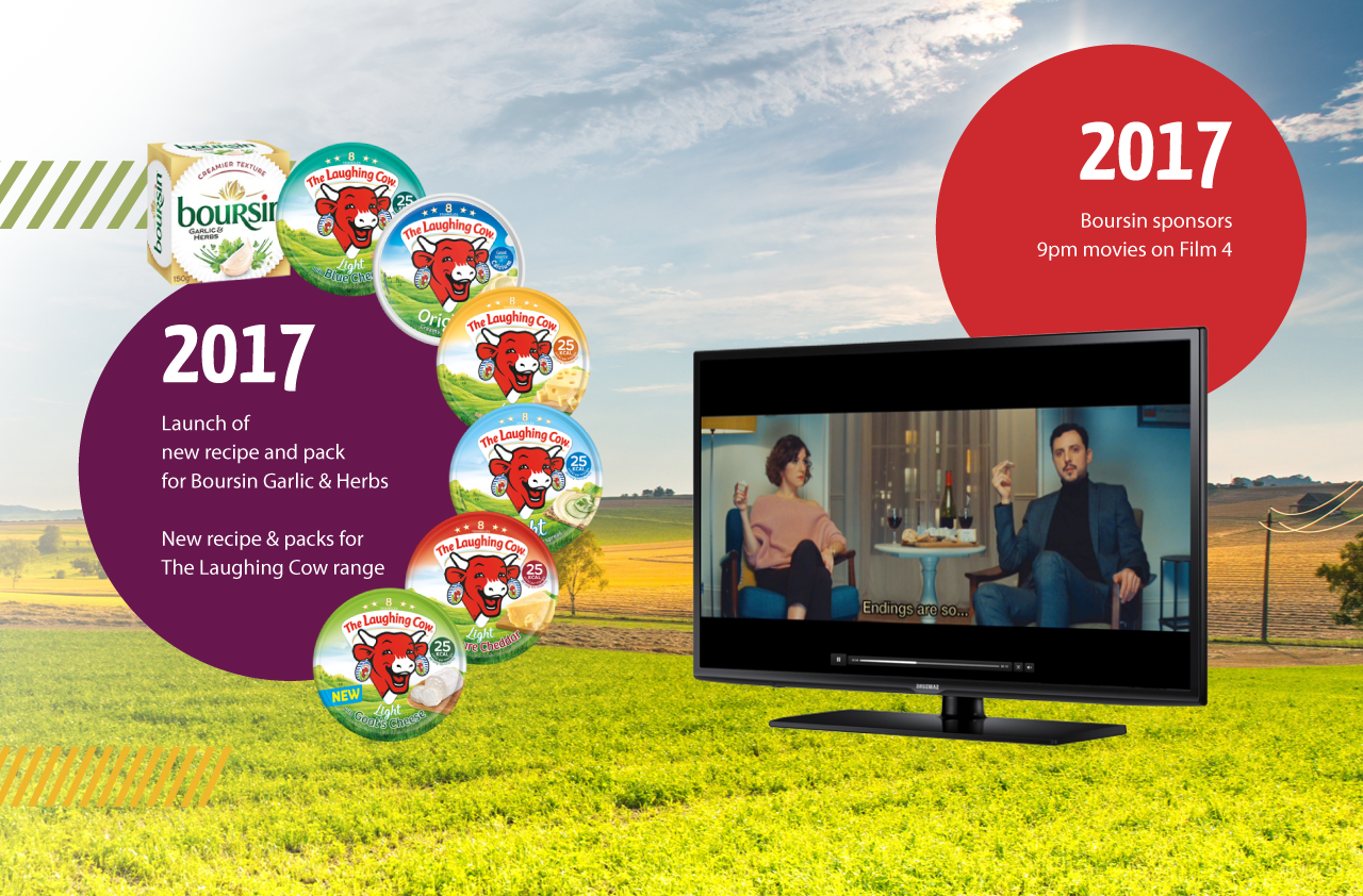 2017: Launch of new recipe and packs for Boursin Garlic and Herbs and the Laughing Cow range. Boursin sponsors 9pm Movie on Film 4