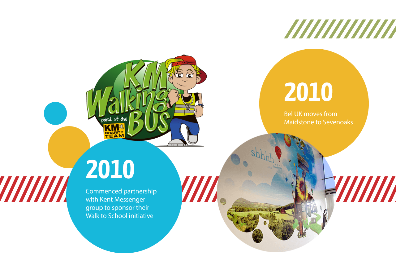 2010: Commece partnership with Kent Messeger Group to sponsor their Walk to School initiative. 2010: Bel UK moves from Maidstone to Sevenoaks