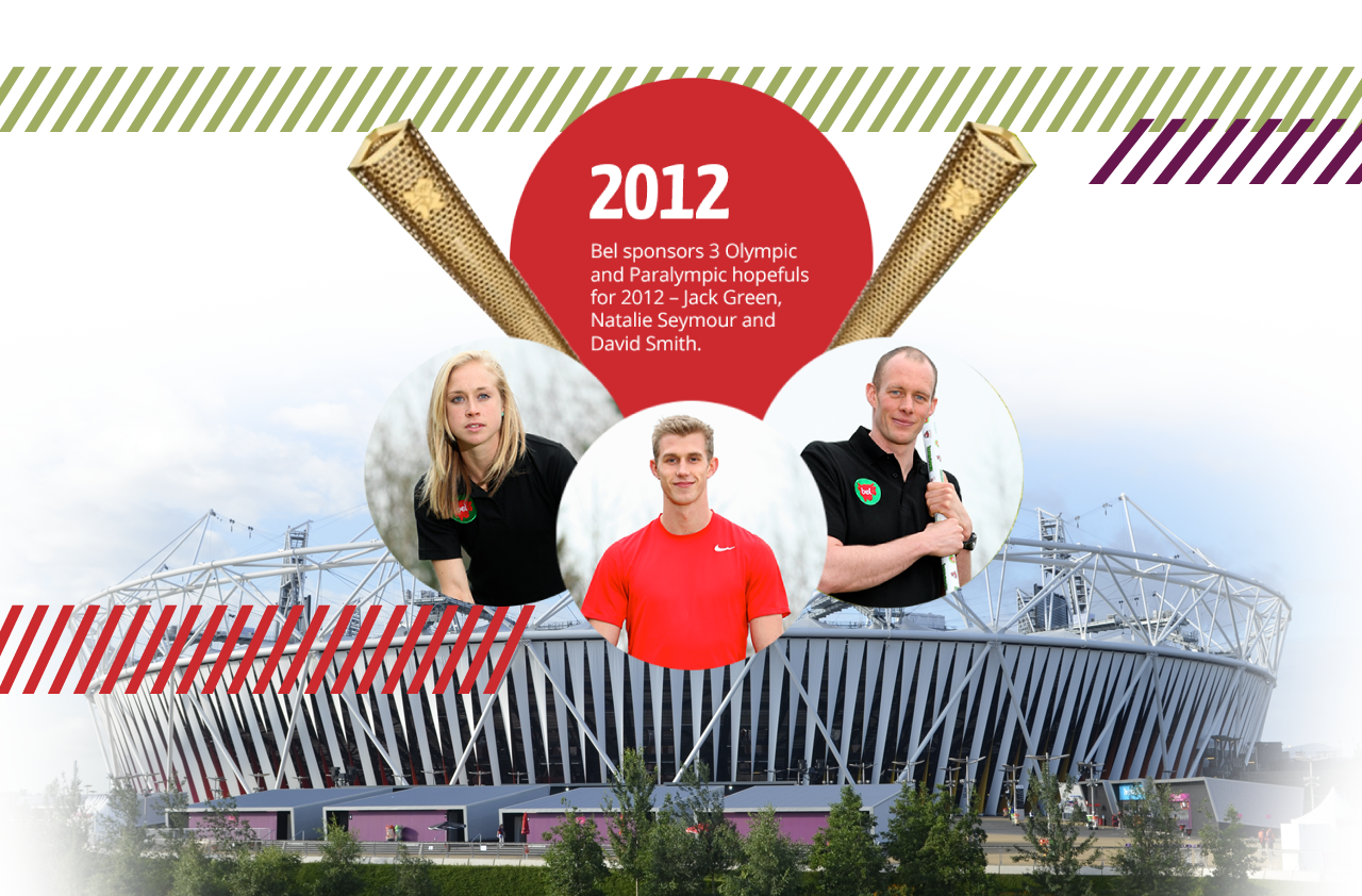2012: Bel sponsors 3 Olympic and Paralympic hopefuls for 2012 – Jack Green, Natalie Seymour and David Smith.