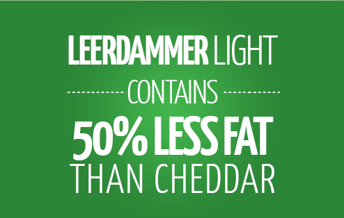 Leerdammer Light contains 50% less fat than cheddar